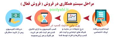 سیستم همکاری در فروش ، کسب درآمد همکاری در فروش، بازاریاب اینترنتی
