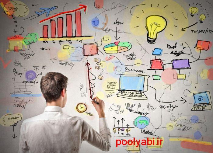 تفکر خلاق ، تفکر خلاق در کسب درآمد ، خلاقیت در کسب و کار ، ایده خلاقانه داشتن
