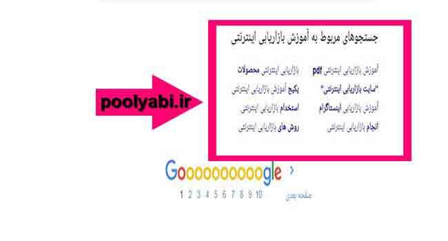 کلمات کلیدی گوگل ، بک لینک ، لینک ، کلمات کلیدی مناسب برای لینک سازی