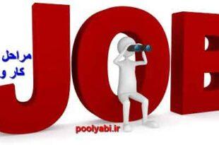 مراحل یافتن کار و شغل ، یافتن شغل ، ایده کار در خارج ، نحوه کار یابی ، پیدا کردن شغل
