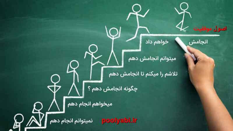 موفقیت ، اصول موفقیت ، اصول موفقیت در زندگی ، موفقیت در کسب و کار ، قانون موفقیت