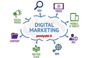 نکات دیجیتال مارکتینگ یا بازاریابی دیجیتال ، ابزارهای دیجیتال مارکتینگ ، دیجتال مارکتینگ چیست ، انواع دیجیتال مارکتینگ ،
