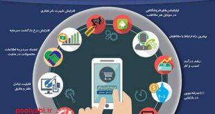 نقش سایت در رشد کسب و کار ، اهمیت داشتن برای کسب و کار اینترنتی ، تاثیر وب سایت در افزایش کسب درآمد اینترنتی