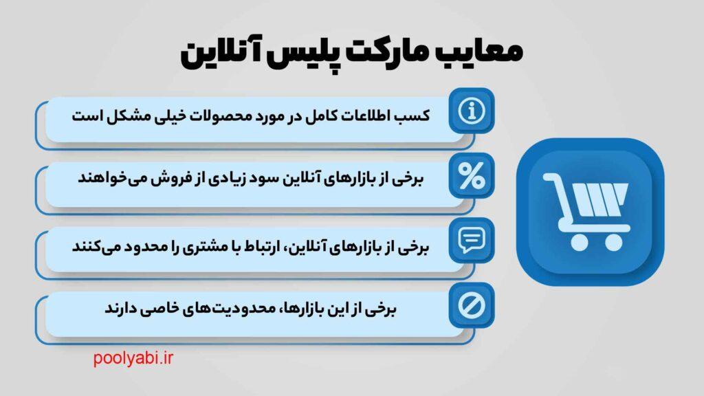 معایب مارکت پلیس ، مارکت پلیس های ایران ، معرفی مارکت پلیس ، بازار اینترنتی